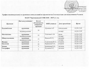 консультации 9 кл 2 полугодие 2018-2019